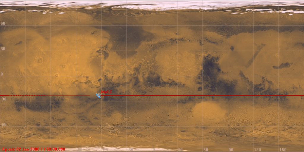 GroundTrack Mars example
